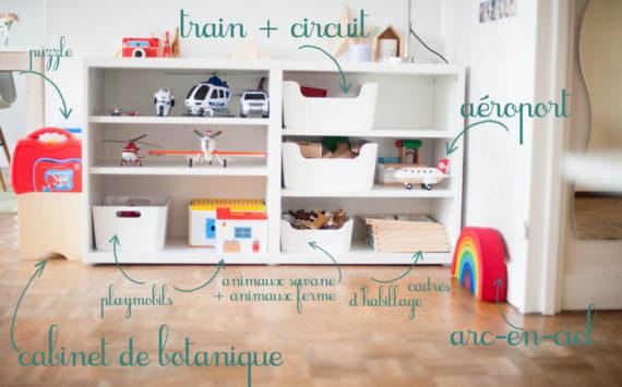 L'organisation des jouets de Louis